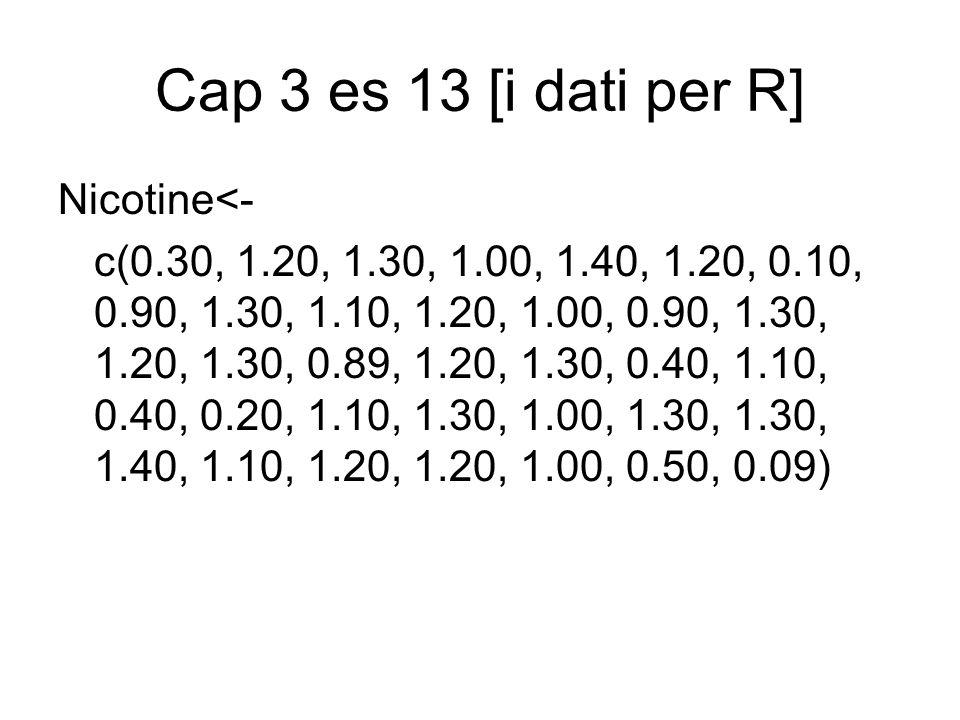 Cap 3 es 13 [i dati per R] Nicotine<-